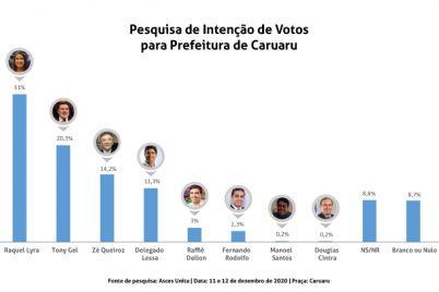 Grafico-pesquisa-1.jpg