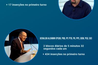 PRESIDENCIÁVEIS.png