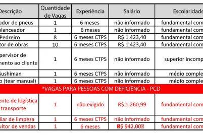 QUADRO-DE-VAGAS-06-05.jpg