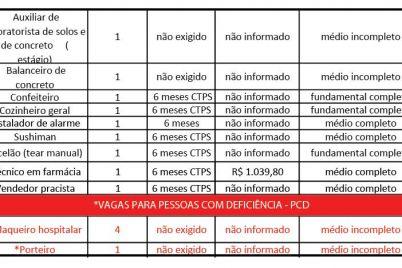 QUADRO-DE-VAGAS-10-05.jpg