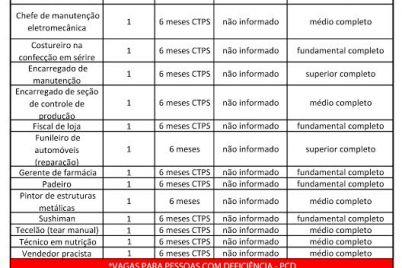 QUADRO-DE-VAGAS-30-05.jpg